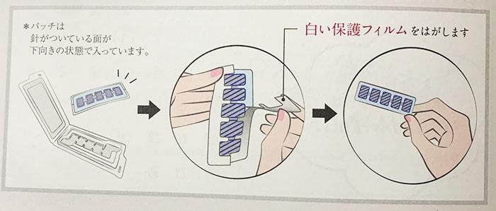オデコディープパッチ使い方説明図